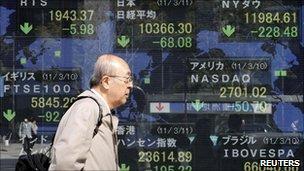 Παγκόσμια αγωνία για τα χρέη
